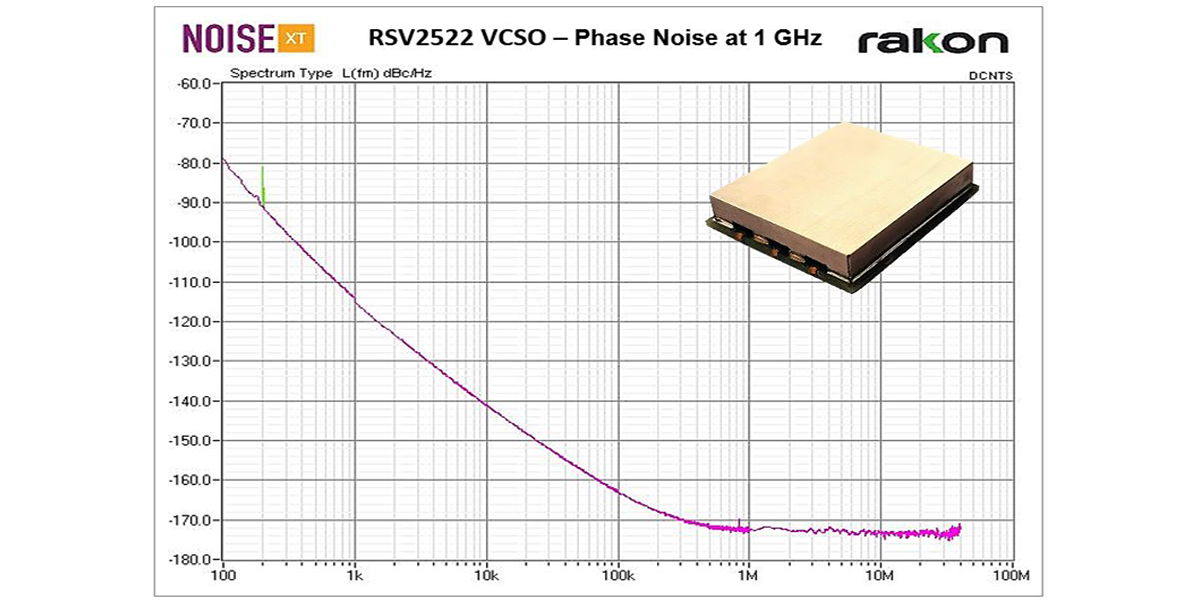NEW-VCSO-RSV2522-PN-1G-1200x600