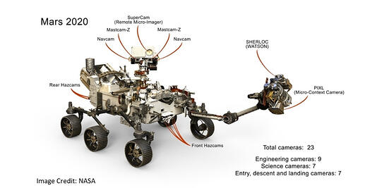 NEW-World Firsts From Mars – and a Kiwi Connection-Perseverance-rover-1200x600