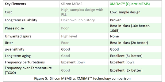NEW-XMEMS-Fig5-1200x600