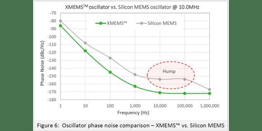 NEW-XMEMS-Fig6-PN-1200x600
