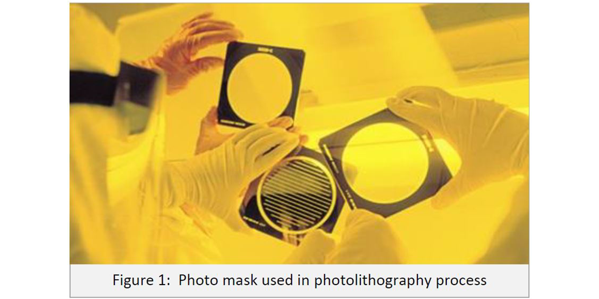 Pho mask used in photolithography process